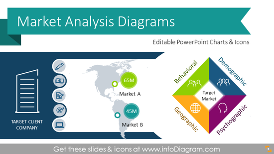 Market Analysis Presentation Diagrams (PPT Template)