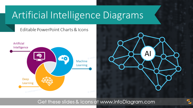 AI & Machine Learning Presentation Diagrams (PPT template)