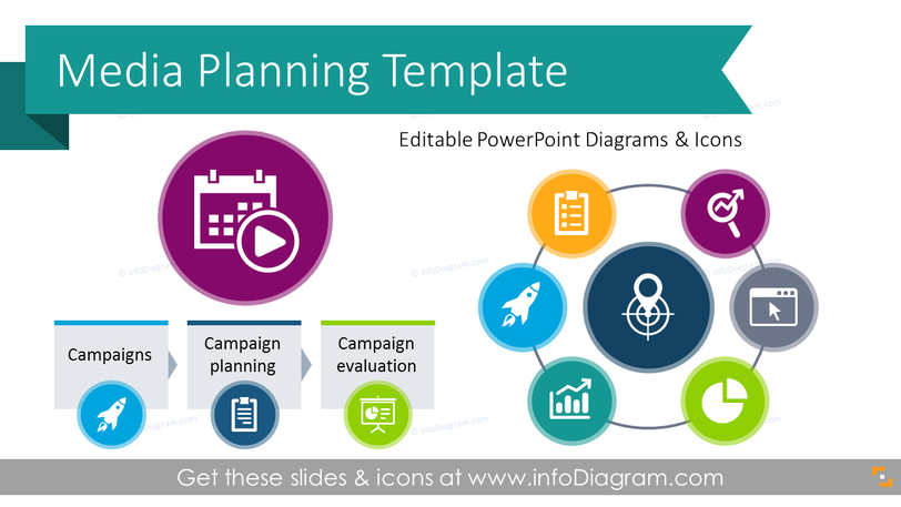 Media Planning Presentation Diagrams (PPT Template)