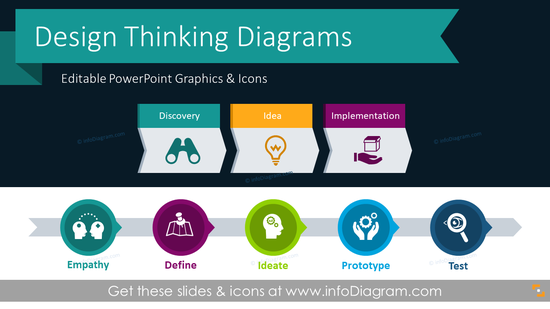 Design Thinking Process Diagrams (PPT Template)