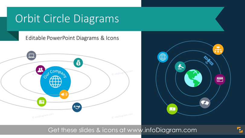 Orbit Diagram Infographics (PPT Template)