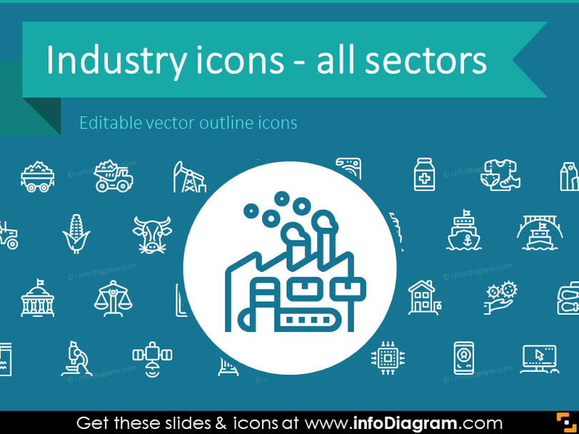 Industries Outline Icons Bundle: Production, Services, Resources, Public sectors (PPT clipart)
