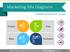 Marketing Mix Diagram Template (PPT chart icons)