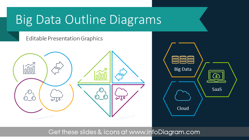Big Data Presentation Outline Diagrams (PPT Template)
