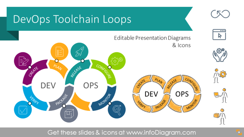 Devops Toolchain Loop Diagram Template (PPT graphics)