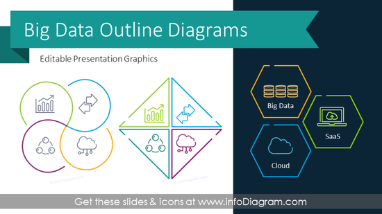 Big Data Presentation Outline Diagrams (PPT Template)