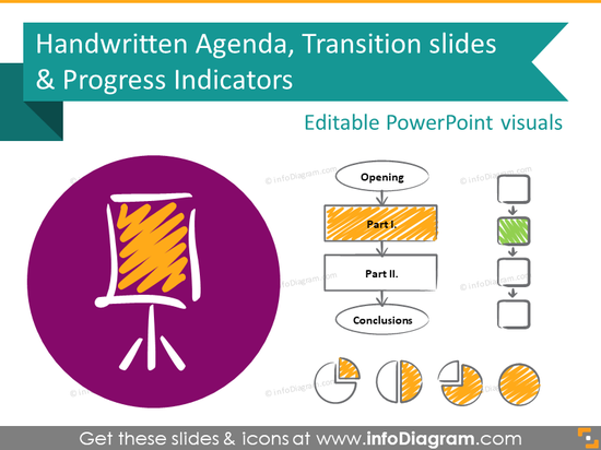Agenda and Progress Indicators (presenter toolbox)