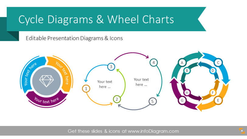 Cycle Diagrams & Wheel Charts (PPT Graphics)