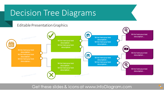 Decision Tree Diagram Charts (PPT Template)