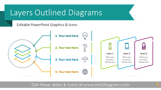 Multi-level Layer Diagrams  (PPT Template)
