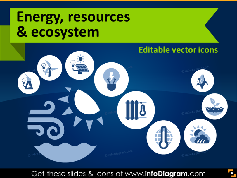 Ecology icons: Energy, Natural Resources and Ecosystem (flat PPT clipart)