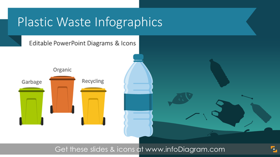 Plastic Pollution & Waste Infographics (PPT Template)