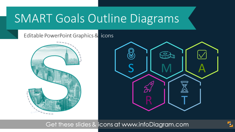 SMART Goals Template Outline Diagrams (PPT graphics)