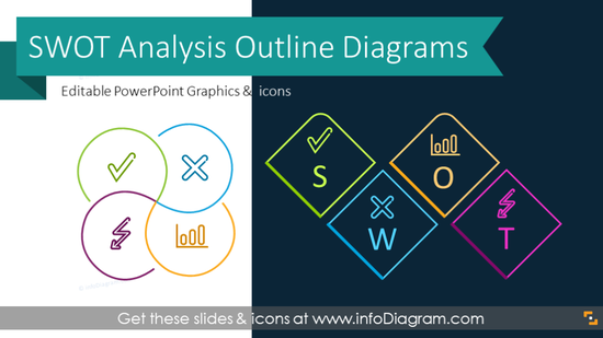 SWOT Analysis Presentation Outline Diagrams (PPT template)