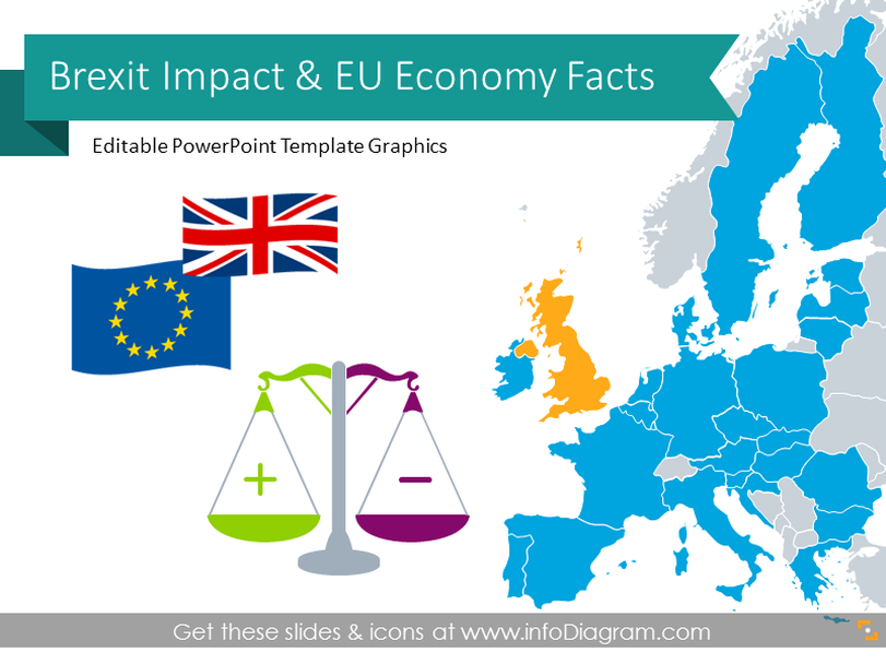 Brexit Impact Presentation & UK-EU economy facts (PPT Template)
