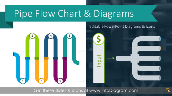 Pipe Flow Chart Diagrams (PPT Template)