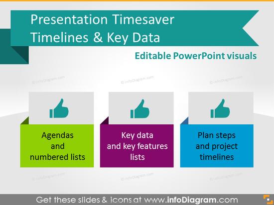 Presentation Timesaver - Timelines, Key Data (PPT diagrams)