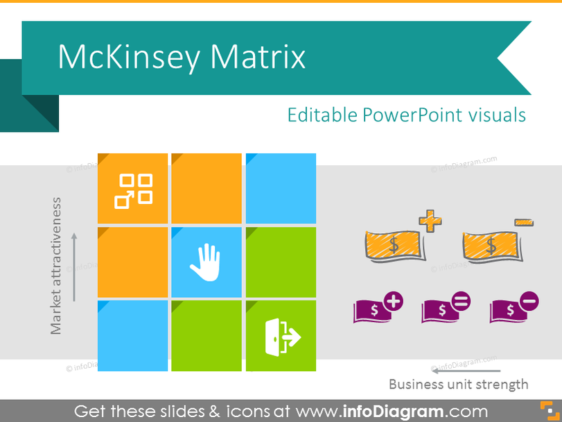 McKinsey Matrix Framework Diagram (PPT template)