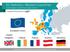 EU Statistics: France Germany UK Ireland Austria economics