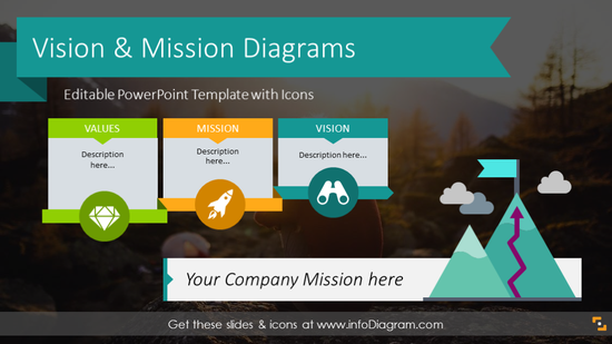 Vision Mission Presentation Template (PPT Diagrams)