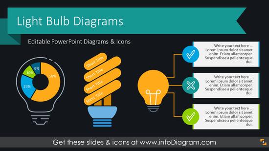 Light Bulb Idea Infographics (PPT Template)