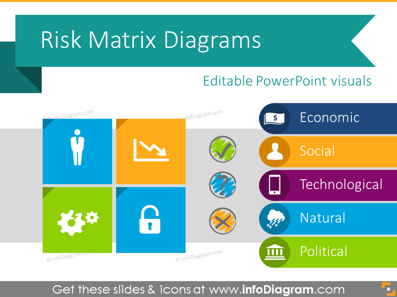 Risk Matrix Diagrams (PPT template)