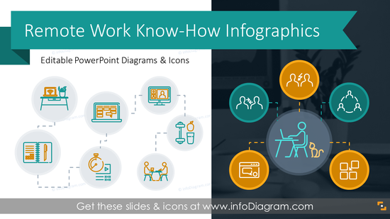 Remote Work Know-how Infographics (PPT Template)