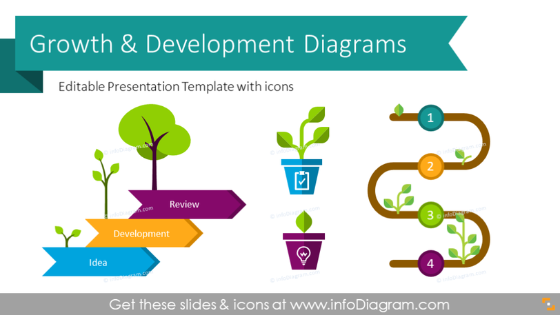 Business Growth & Development Template (PPT diagrams)