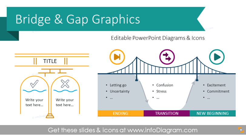 Bridge & Gap Graphics Template (PPT Diagrams)