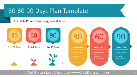 Visual 30-60-90 Days Action Plan (PPT Template)