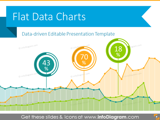 Flat Data-Driven Presentation Charts (PPT template)