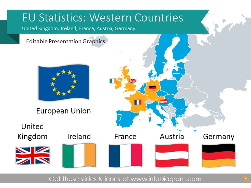 EU Statistics: France Germany UK Ireland Austria economics