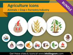 Food and Agriculture icons bundle: Animals, Crop Cultivation, Forestry (PPT flat clipart)