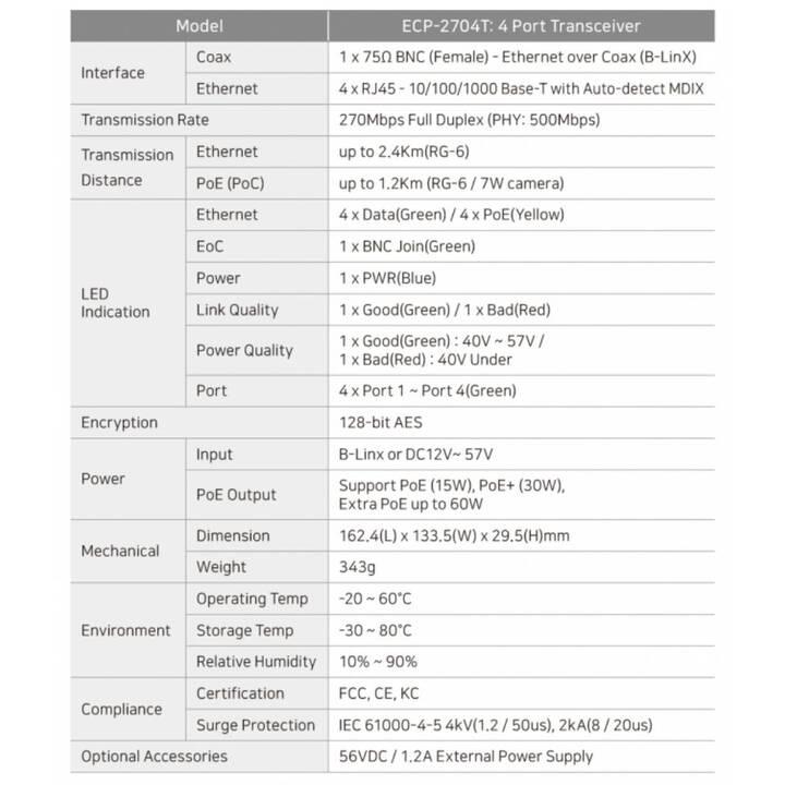INTERCOAX ECP-2704T-1R-PKG (RJ-45, 270 Mbit/s)