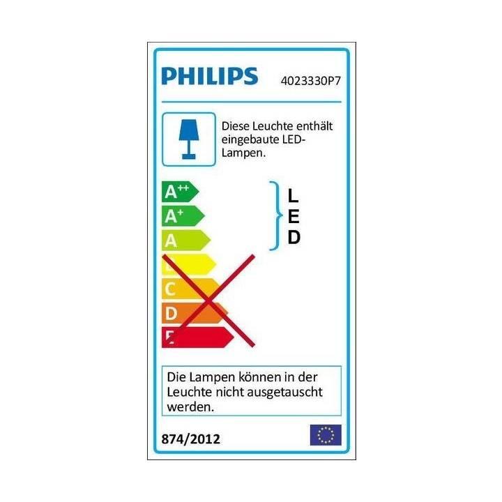 Philips Hue Amaze Pendelleuchte weiss
