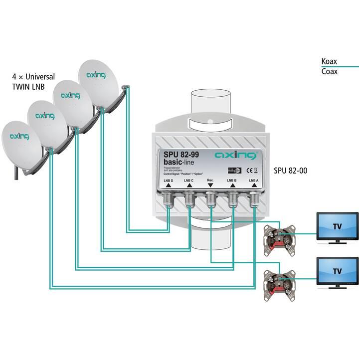 AXING SPU08200 Amplificatori e distributori (Bianco)