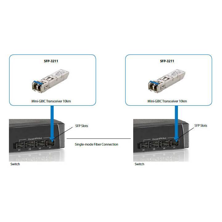 LEVELONE Module SFP SFP-3211 Transceiver (1.25 Go/s, Singlemode)