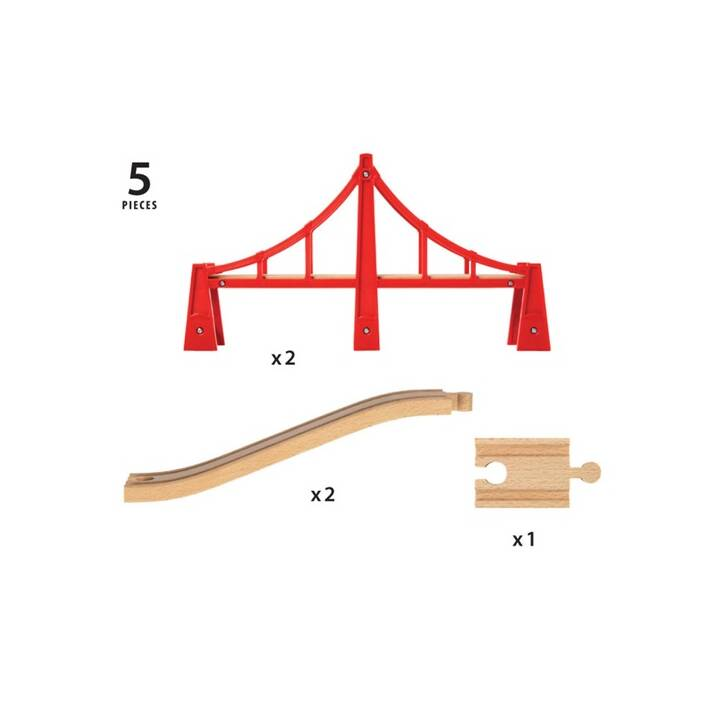 Pont suspendu BRIO