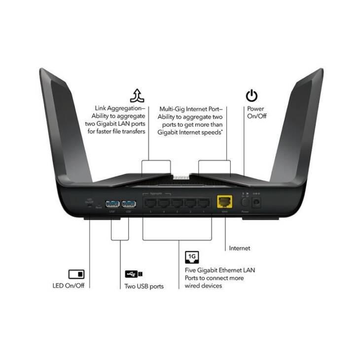 NETGEAR Nighthawk RAX80 AX6000 WiFi 6 Router