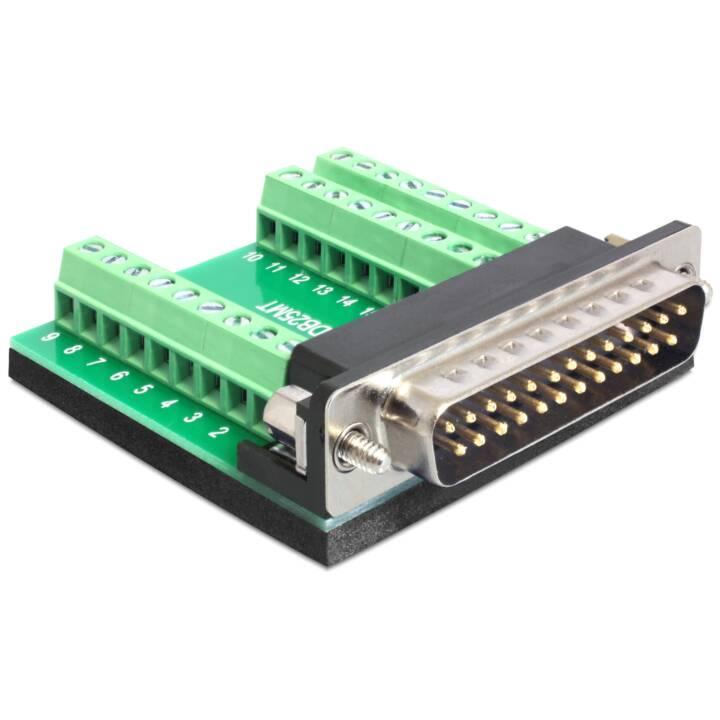 DELOCK 65318 Adaptateur (Bloc de jonction, D-Sub)