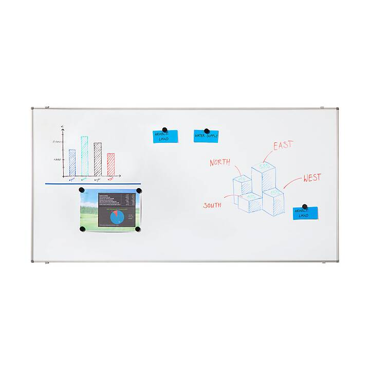 QUIPO Whiteboard Basic Line (2000 mm x 1000 mm)