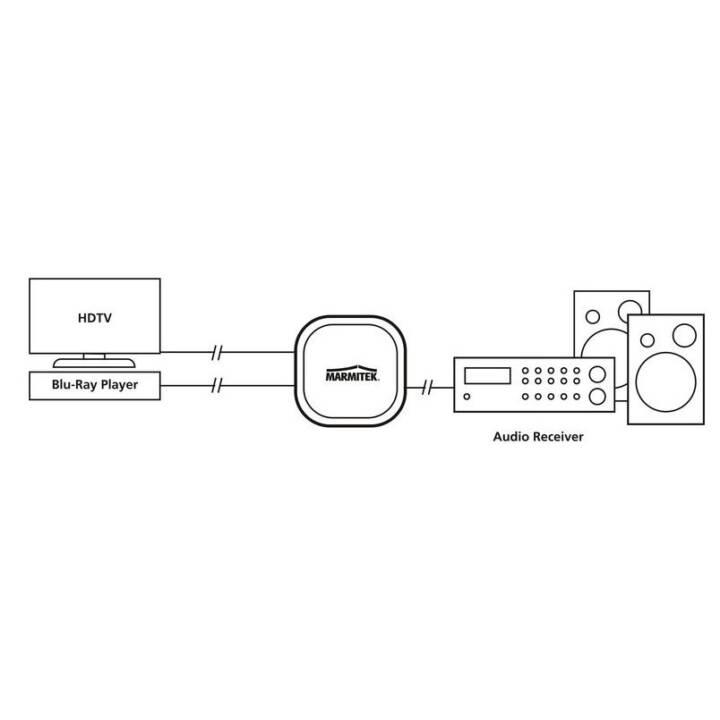 MARMITEK Connect TS21 Kabelsplitter
