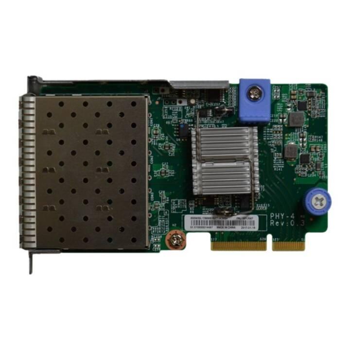 LENOVO Carte réseau (PCI Express)