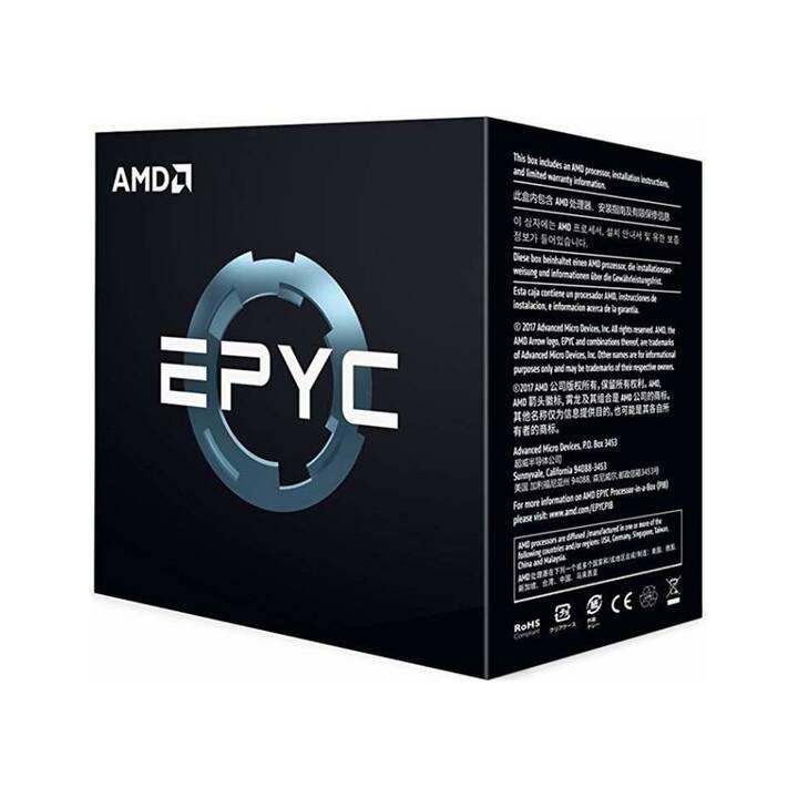 AMD EPYC 7F72 (SP 3, 3.20 GHz)