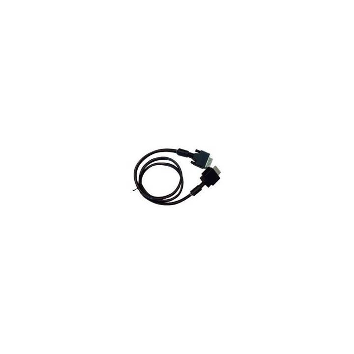ZYXEL Câble d'alimentation (22-pin RPS, 1 m)