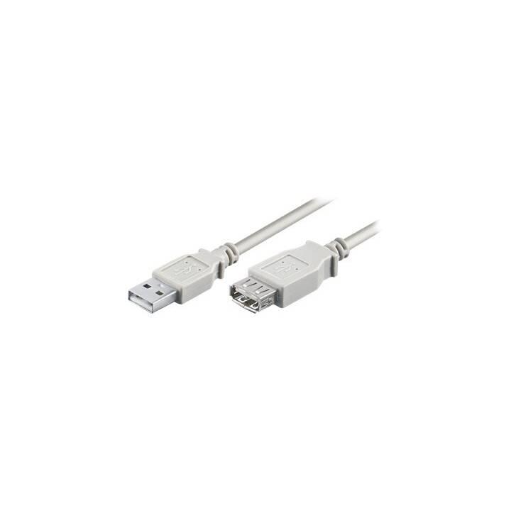 Câble de rallonge USB M-CAB - 1,8 m