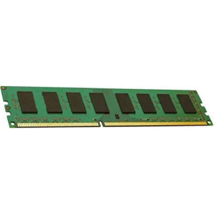 CISCO 1900 (1 x 512 MB, DDR2-SDRAM, DIMM 240-Pin)