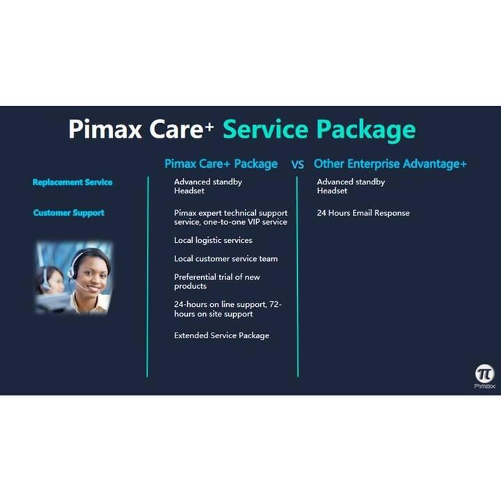 PIMAX 5K OLED RE