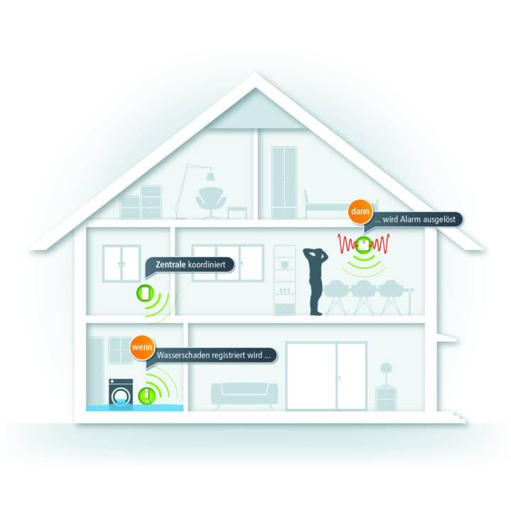 DEVOLO Home Control Rivelatore d'acqua