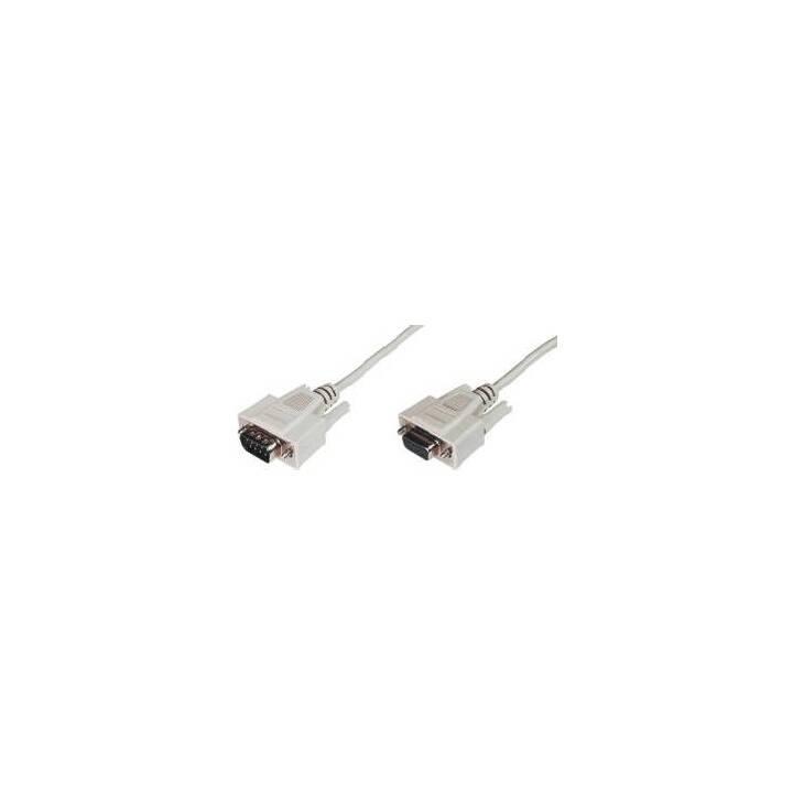 MHE Câble de connexion (Prise RS-232, Fiche RS-232, 3 m)